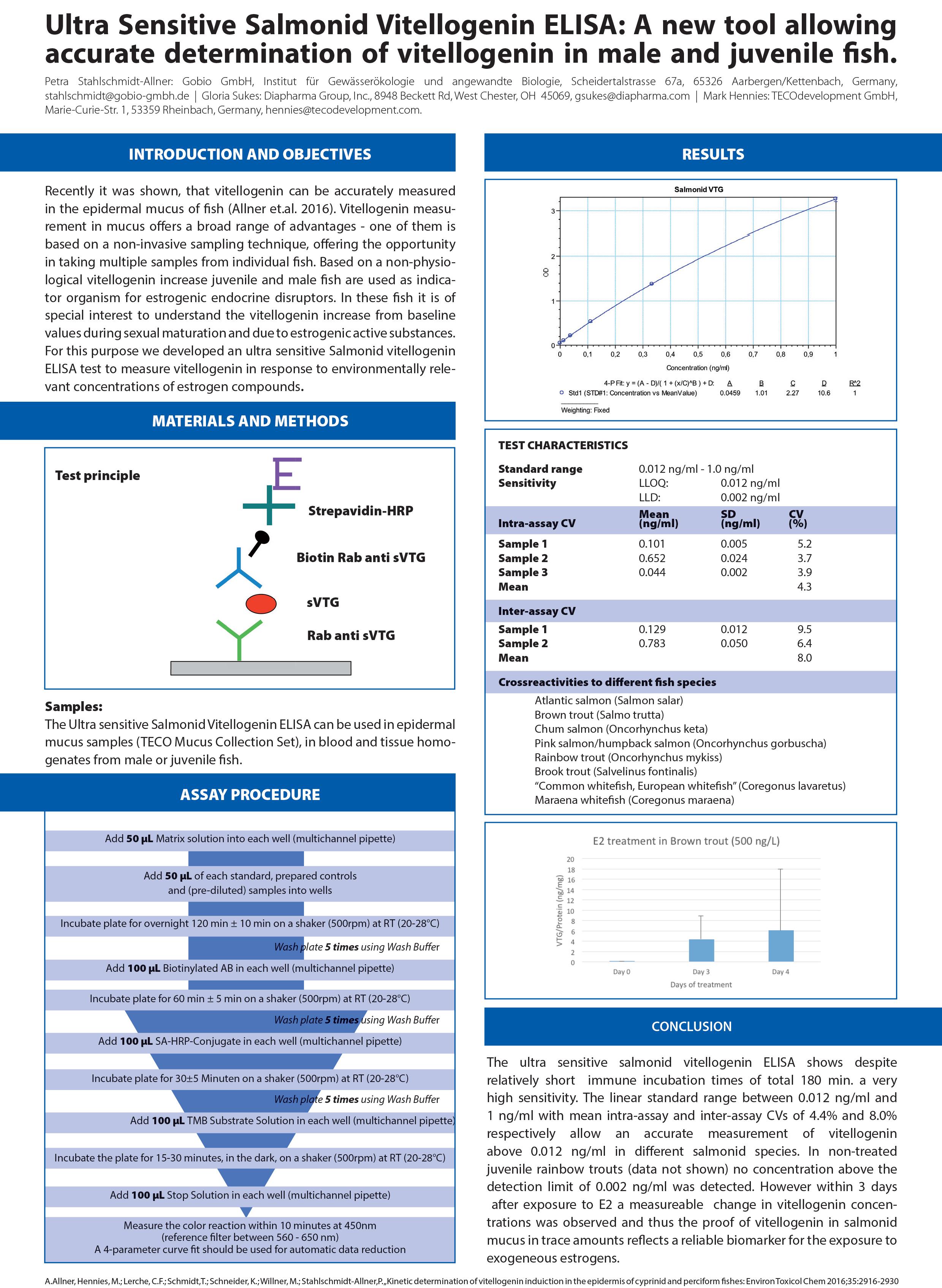 Poster: New Ultra-Sensitive Salmonid Vitellogenin Assay